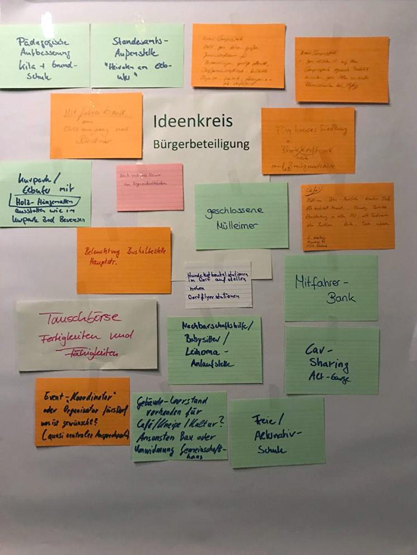 Erster Ideen Kreis Dorf Entwicklung